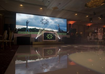 Ritzy Music LED Screen